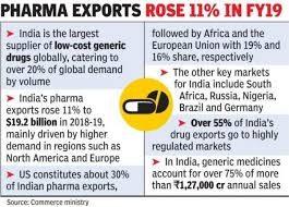 pharma4