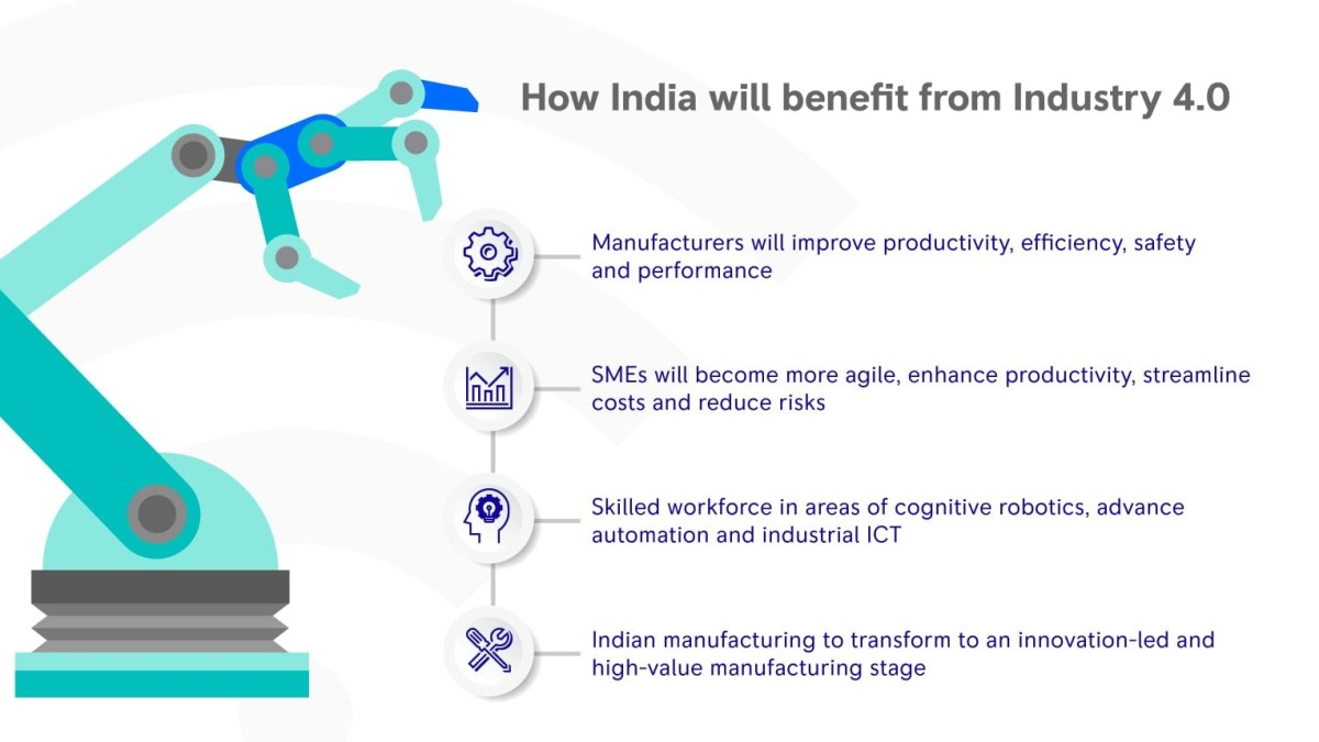 India to benefit from Industry 4.0 says head of RollsRoyce